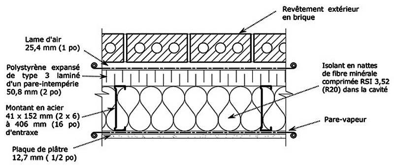 m thode quivalente pour calculer la r sistance thermique. Black Bedroom Furniture Sets. Home Design Ideas