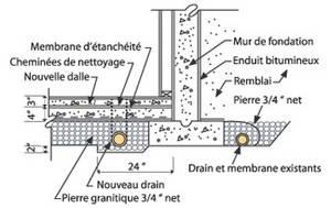 Ocre ferreuse r gie du b timent du qu bec for Drain francais interieur vs exterieur