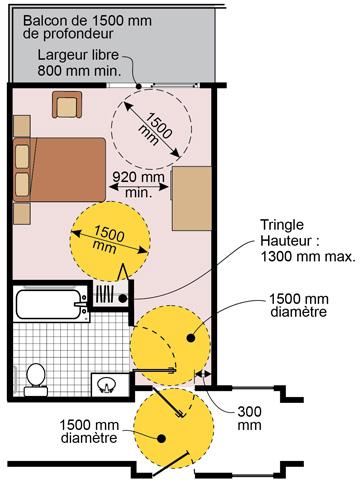 Exemple d'une suite conçue pour les personnes ayant une incapacité physique.